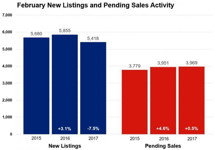 MAAR-February-2017-Stats-News-Release-702x490
